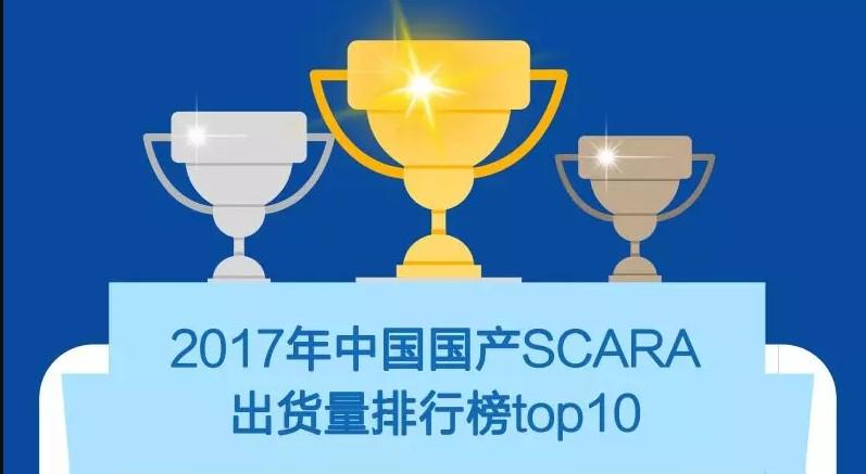 榜单 2017年中国国产SCARA出货量排行榜top10